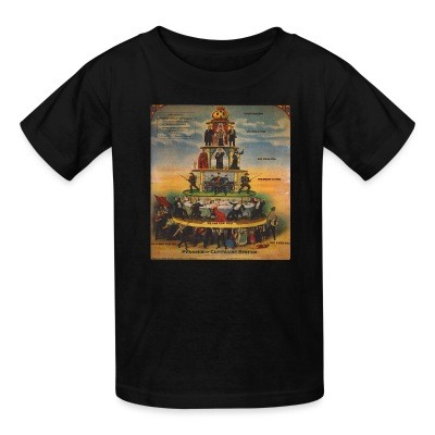 T-shirt enfant Pyramid of capitalist system