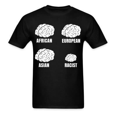 Racist small brain Antifa - Anti-racist - Anti-nazi - Anti-fascist - RASH - Red And Anarchist Skinheads